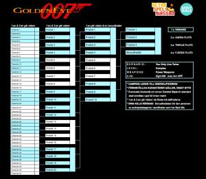 Golden Eye 007 N64 scoreboard