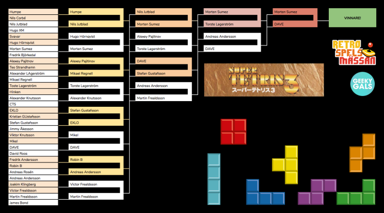 Tetris competition scoreboard